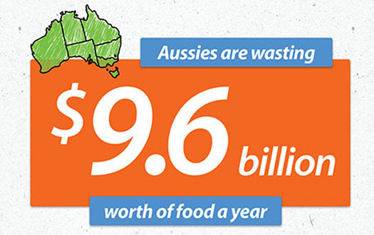 2017 RaboDirect Food and Farming Infographic